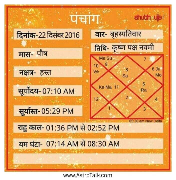 Panchang- The Most Prestigious Hindu Calendar - AstroTalk Blog - Online  Astrology Consultation with Astrologer