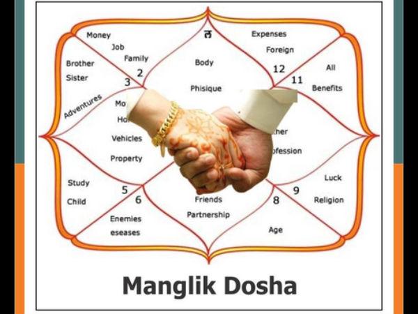 Why does Mangal Dosha happens?