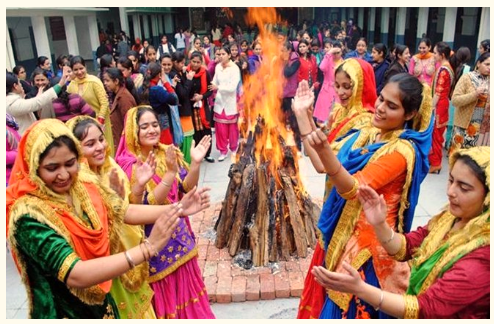 Meaning of Lohri