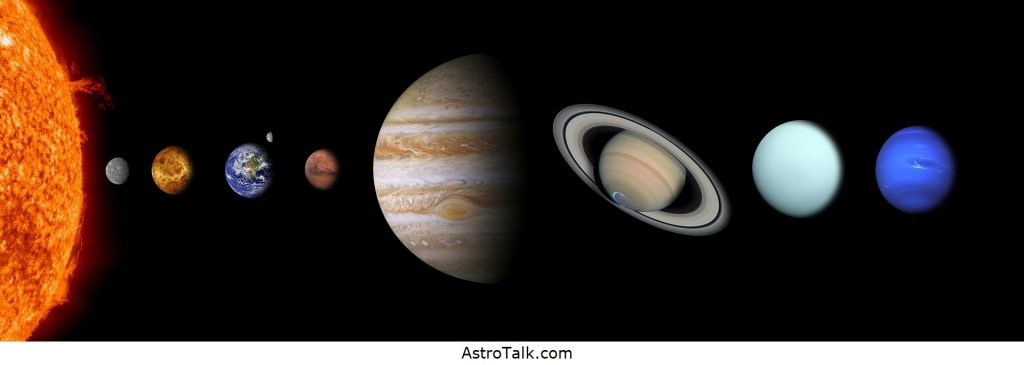 Solar System impacts human life according to the astrology today.
