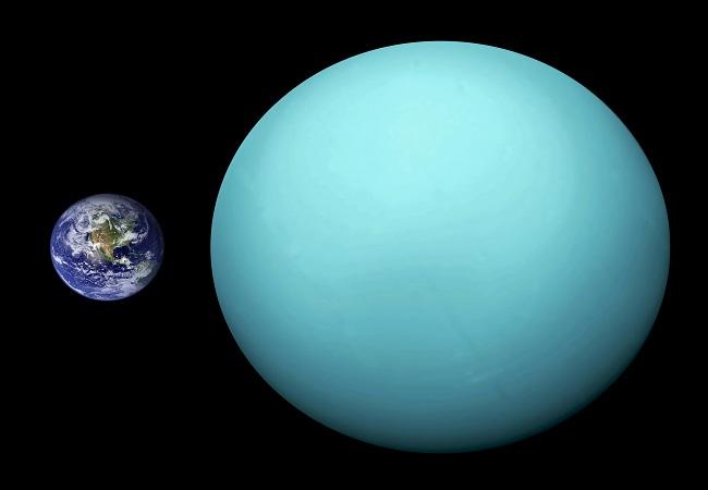 Explained Uranus Retrograde