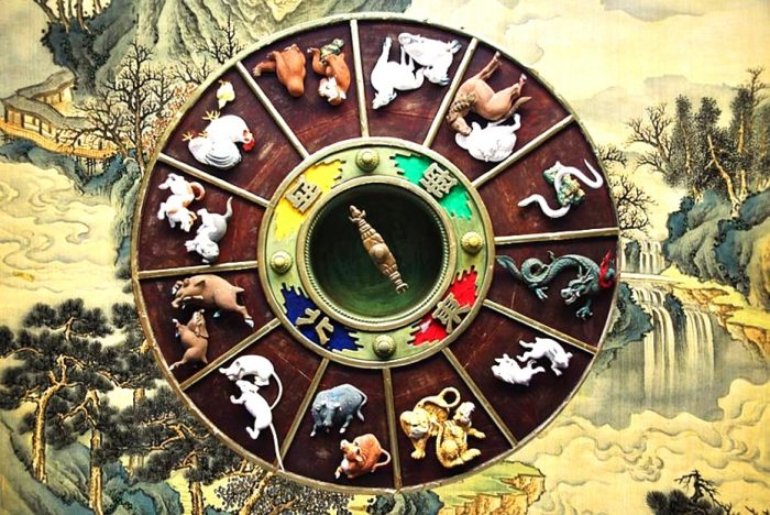 Chinese Astrology- what does Chinese Horoscope 2020 tell about you?