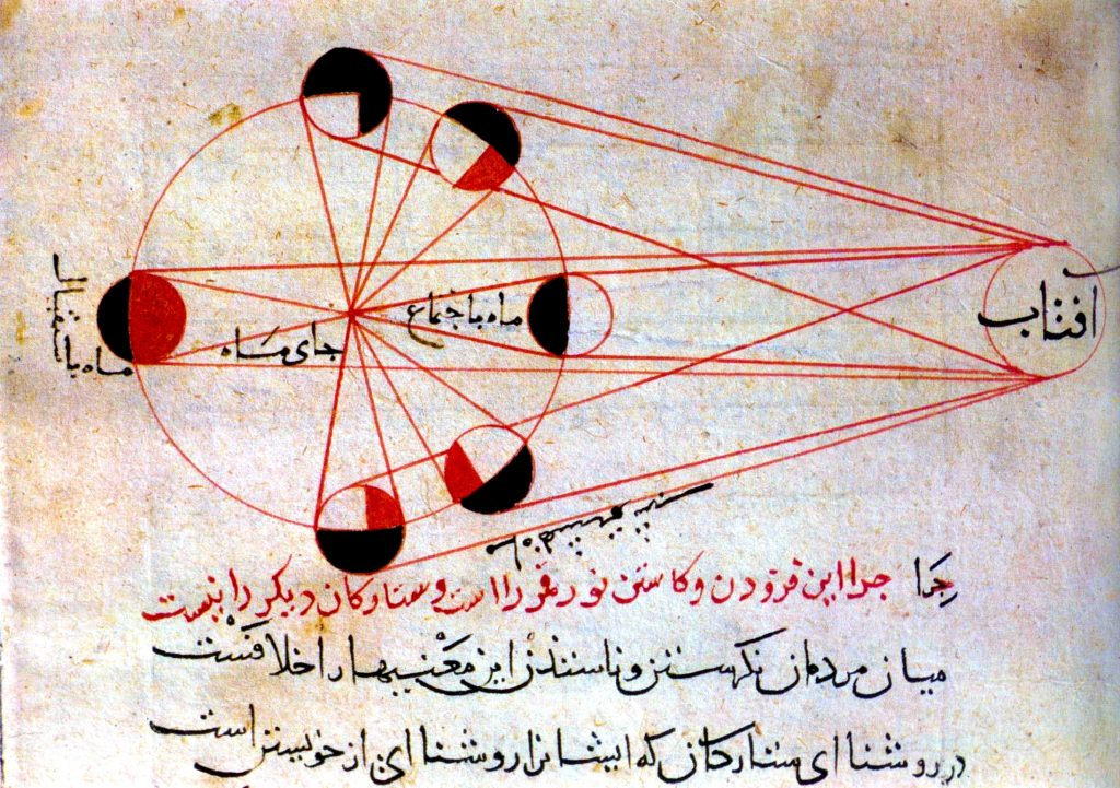 Islamic Astrology