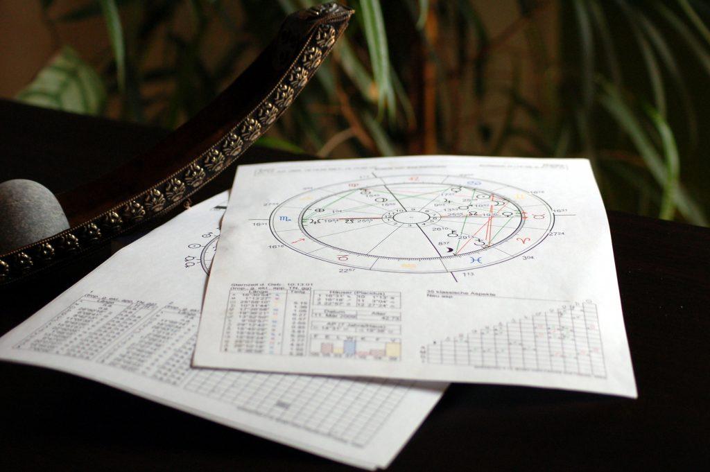 3rd house in horoscope