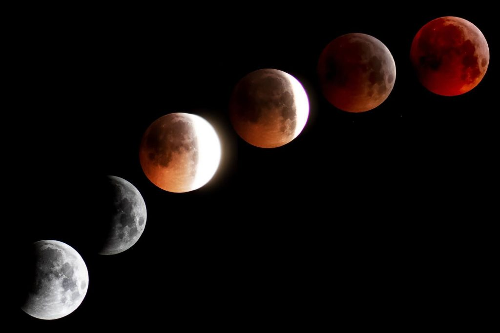 Religious Significance of Lunar Eclipses