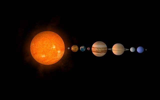Planetary Movement- Nature of Nine Planets