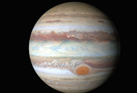 बृहस्पति ग्रह―आपके लिए शुभ या अशुभ?