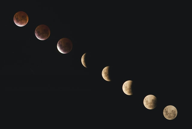 Lunar Eclipse 5 July 2020- Negative Effect on 4 Zodiac Signs