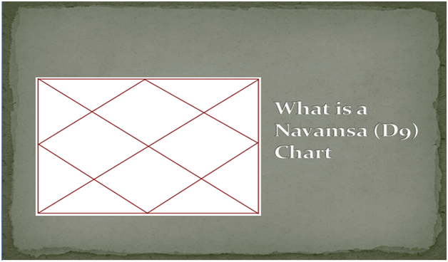 What is a Navamsa or D9 Chart and Why It's Important