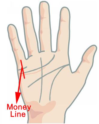 Straight money line