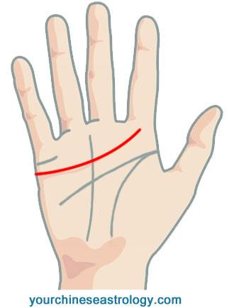 हाथ पर प्यार की रेखा